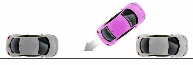 Руль обратно ставим колеса прямо