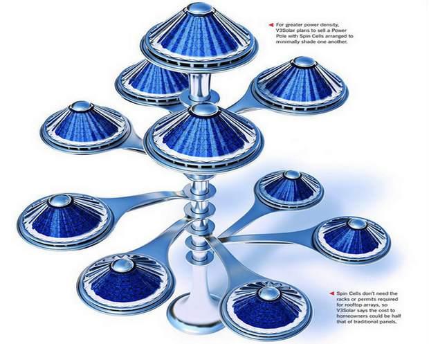 Концепт Power Tree – солнечные батареи в виде дерева
