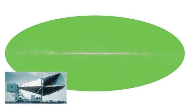 Космический микроволновый фон