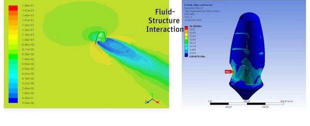 Расчет аэродинамики в виртуальной среде