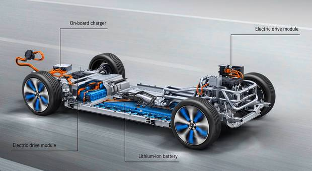 Расположение силовой установки Mercedes-Benz EQC